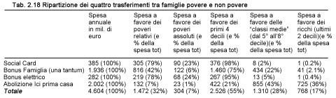tabella_corretta