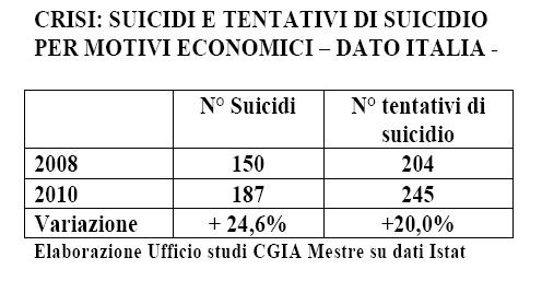 suicidi-tabella
