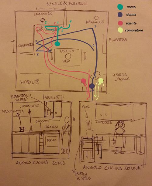 mappa episodio3