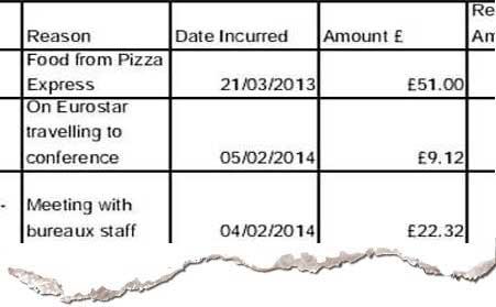 Ecco le spese dichiarate dalla dirigente della Bbc