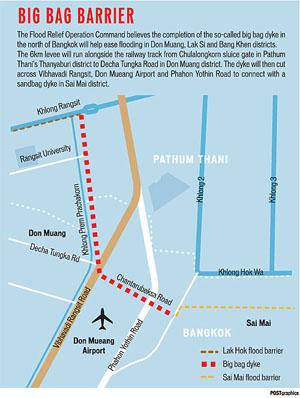 Mappa Flood Bangkok