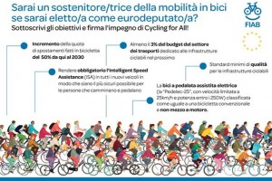 FIAB_ECF_campagna_europea-AllForCycling_rid