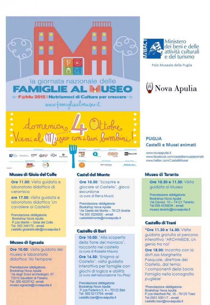 Puglia_famiglie al museo