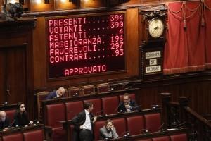 Camera dei deputati votazioni su Legge di Stabilità