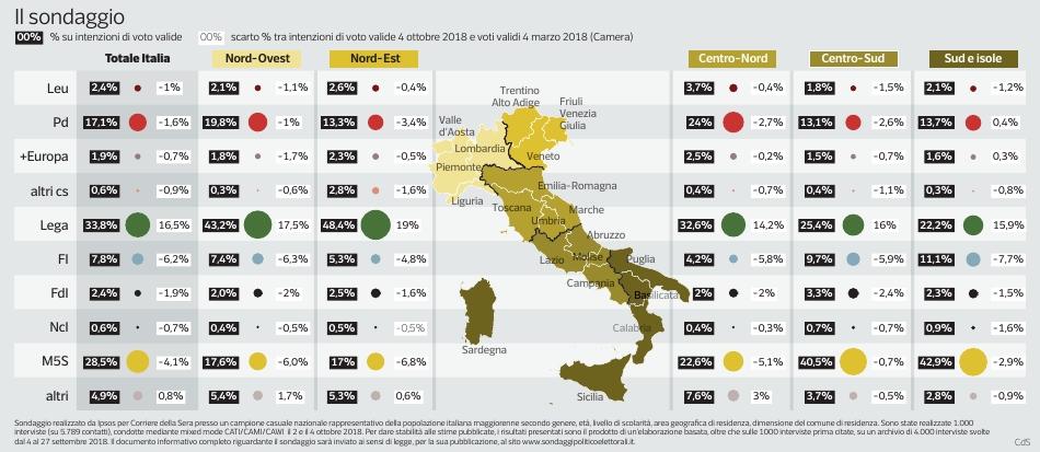 sondaggi-elettorali-ipsos