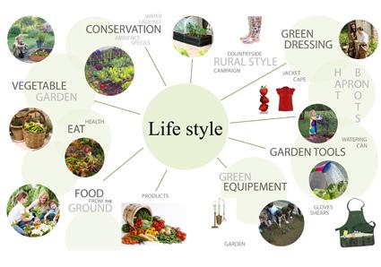 Blog_Life style