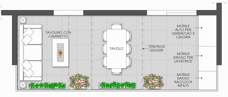 Terrazzo attrezzato - Il progetto in una stanza - Blog - Casa&Design