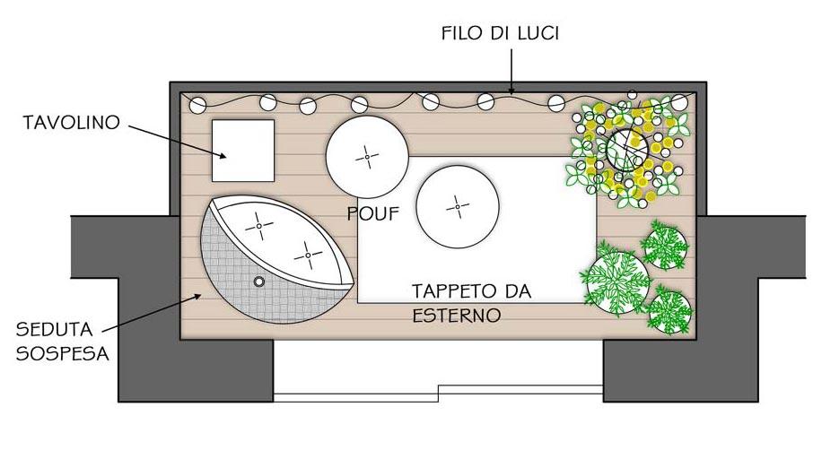 Progetto_1