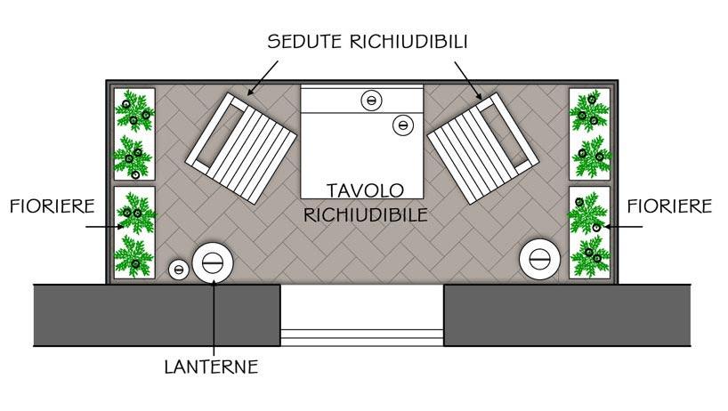 Progetto_2