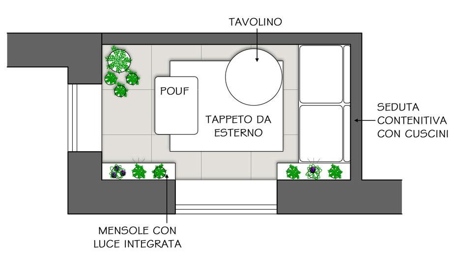 Progetto_3
