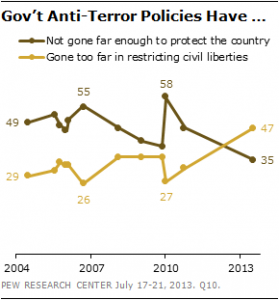 Govt-Anti-Terror-Policies-Have-Copy