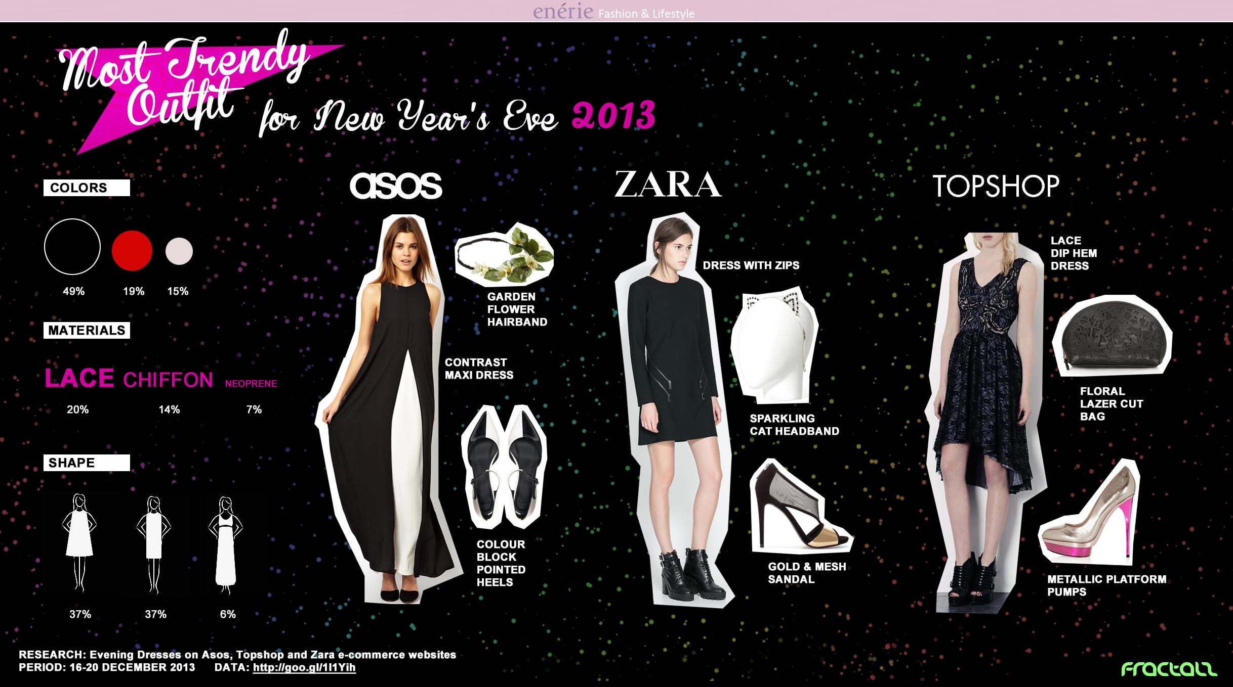 Gli outfit più alla moda per Capodanno  Ce li suggeriscono le ... e760bf342b6