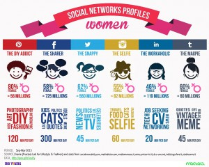 Social_Network_profiles