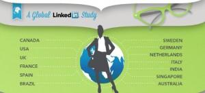 Ricerca LinkedIn