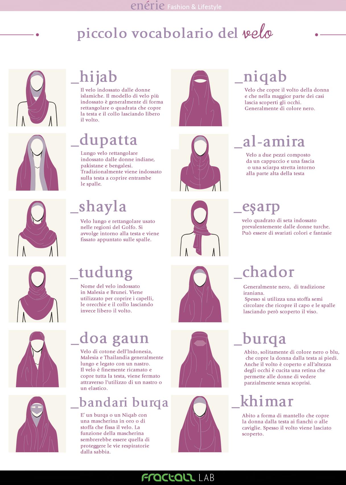 Il velo su instagram l 39 accessorio moda delle donne - Perche le donne musulmane portano il velo ...