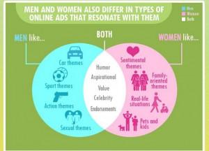 donne vs uomini 3