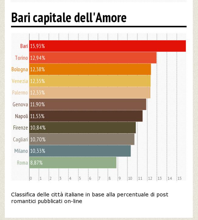 italiani-poco-romantici-vfb1