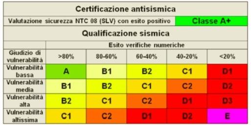 certificazione_sismica_03