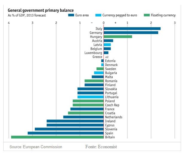 per tornare a crescere I 27 Paesi Dell 39unione Europea Cose Per Crescere