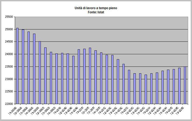 Ula-2008-15