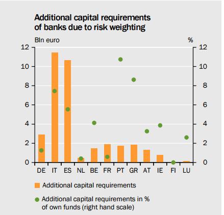 euro_banks_risk