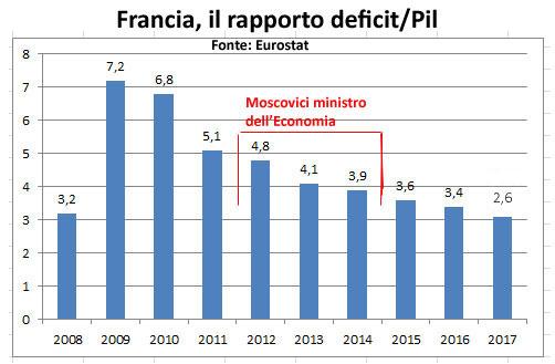 Francia-deficit2017