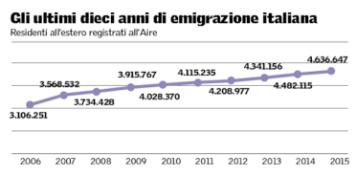 emigrazione-italia-02
