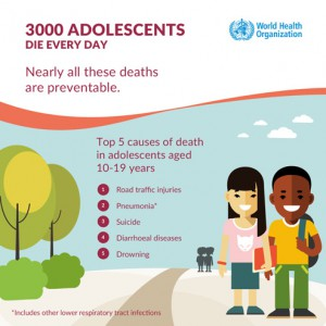 adolescent-causes-death-infographic-sm