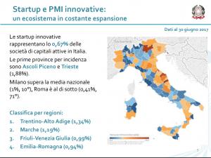 startup-innovative-dati-2017