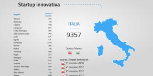 startup-innovative-infocamere