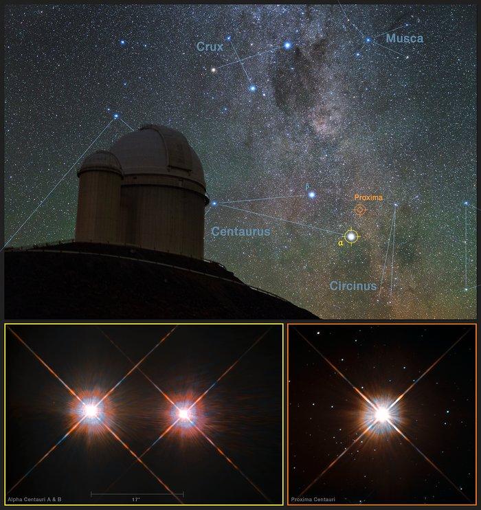 Credit: Y. Beletsky (LCO)/ESO/ESA/NASA/M. Zamani