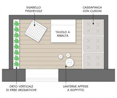 Outdoor mini tutto un progetto anzi due casa design for Cassapanca per balcone