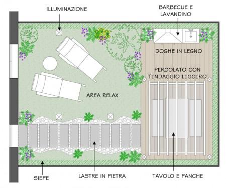outdoor mini: tutto un progetto (anzi due) - casa & design - Piccolo Giardino In Casa
