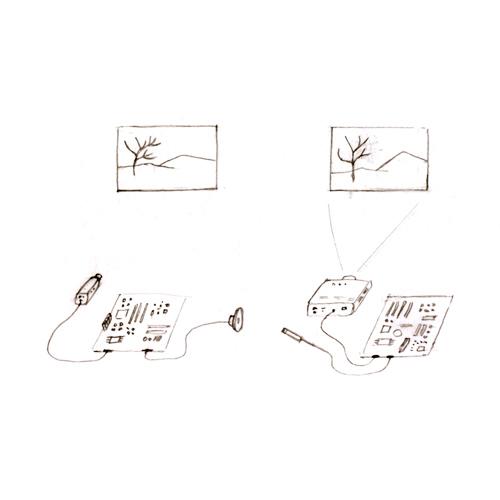 """""""Progetto senza titolo"""" della coppia di artisti Bianco-Valente (Giovanna Bianco e Pino Valente) del 1999-2001"""