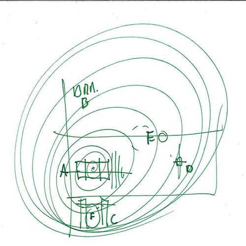 Uno schizzo di Renzo Piano per descrivere il ruolo di centralità del progetto del mercato rionale
