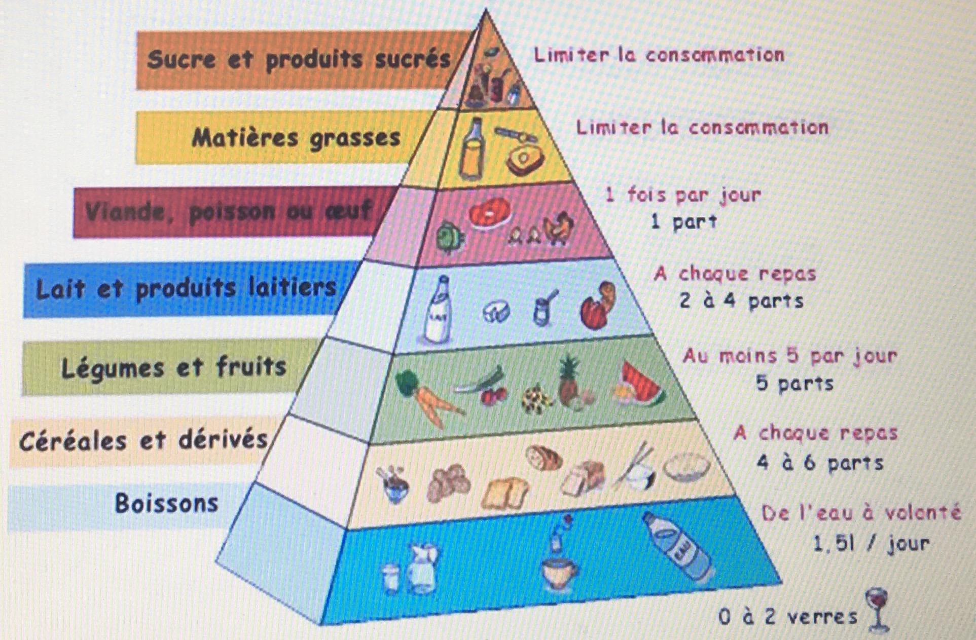 Il tuo quartiere la mia foto repubblica scuola - Immagini in francese per bambini ...