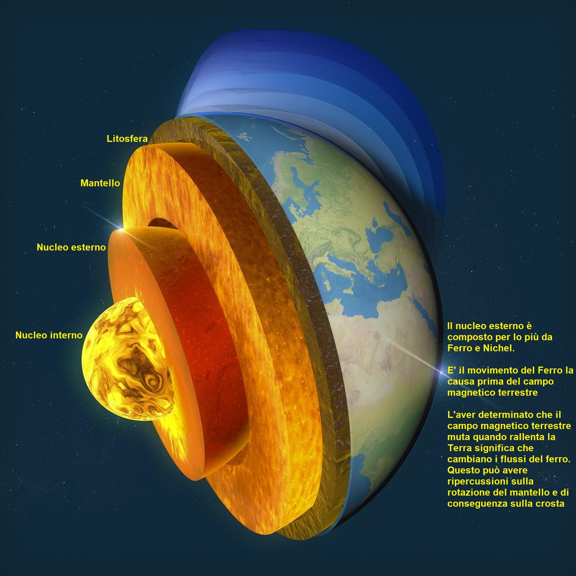 Interno della Terra