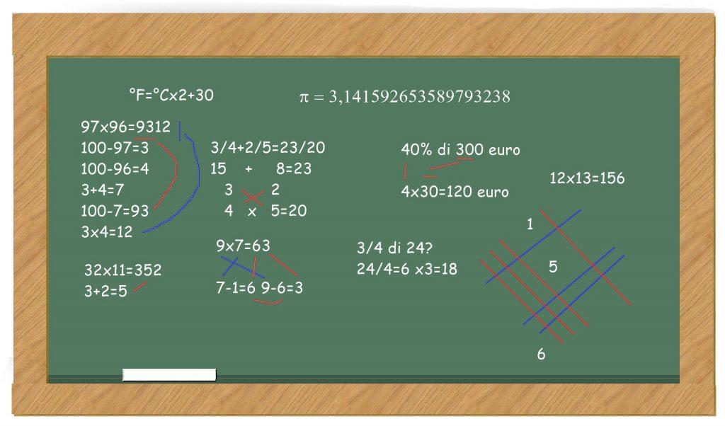 10 Trucchi Matematici Per Eseguire A Mente Calcoli Difficilissimi