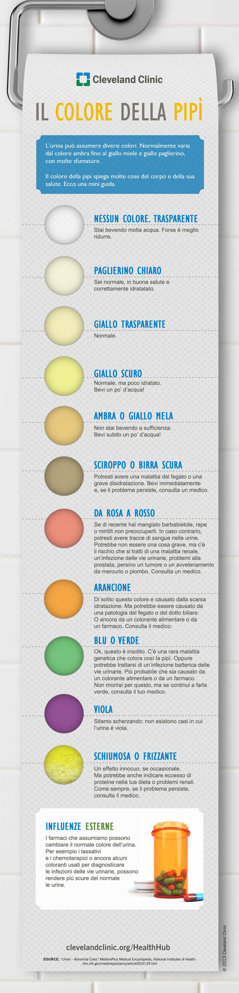 colori-pipi-sd