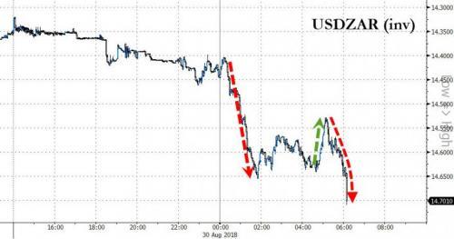 Argentina: al crollo del peso interviene la banca centrale