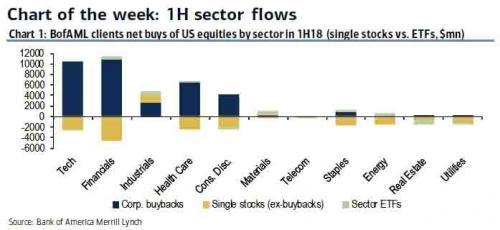 Record_buybacks2