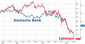 Deutsche-Lehman