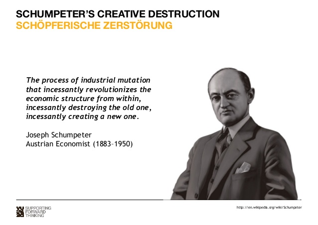 beating-schumpeter-keynote-at-ibm-profession-day-2-638