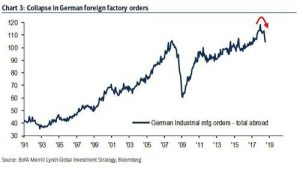 german_foreign-orders