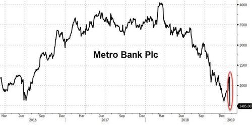 Metro_bank