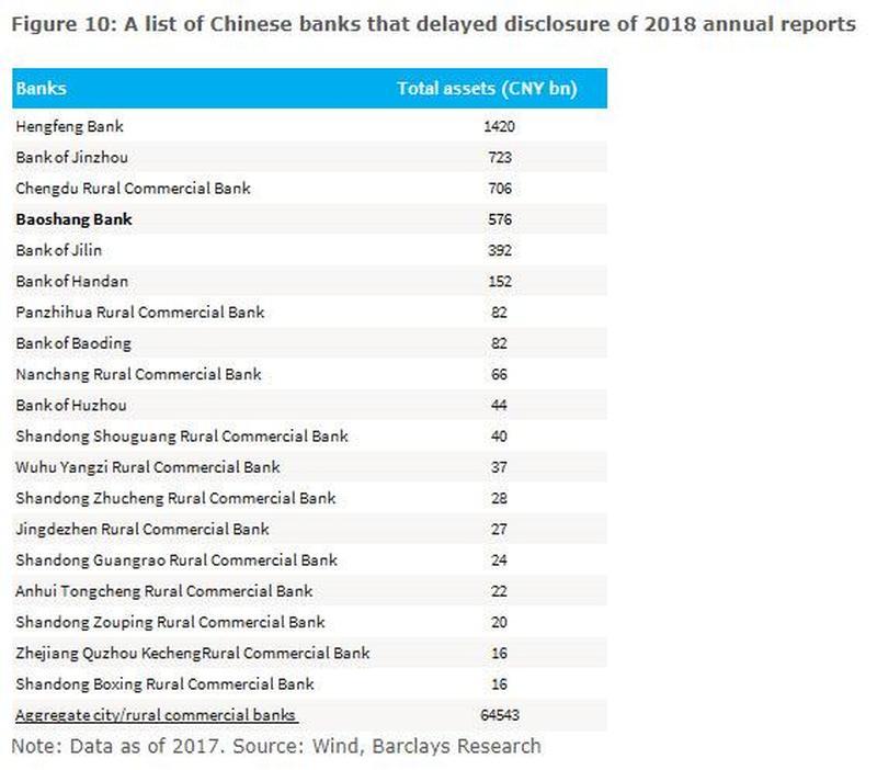 bottarelli banche cinesi