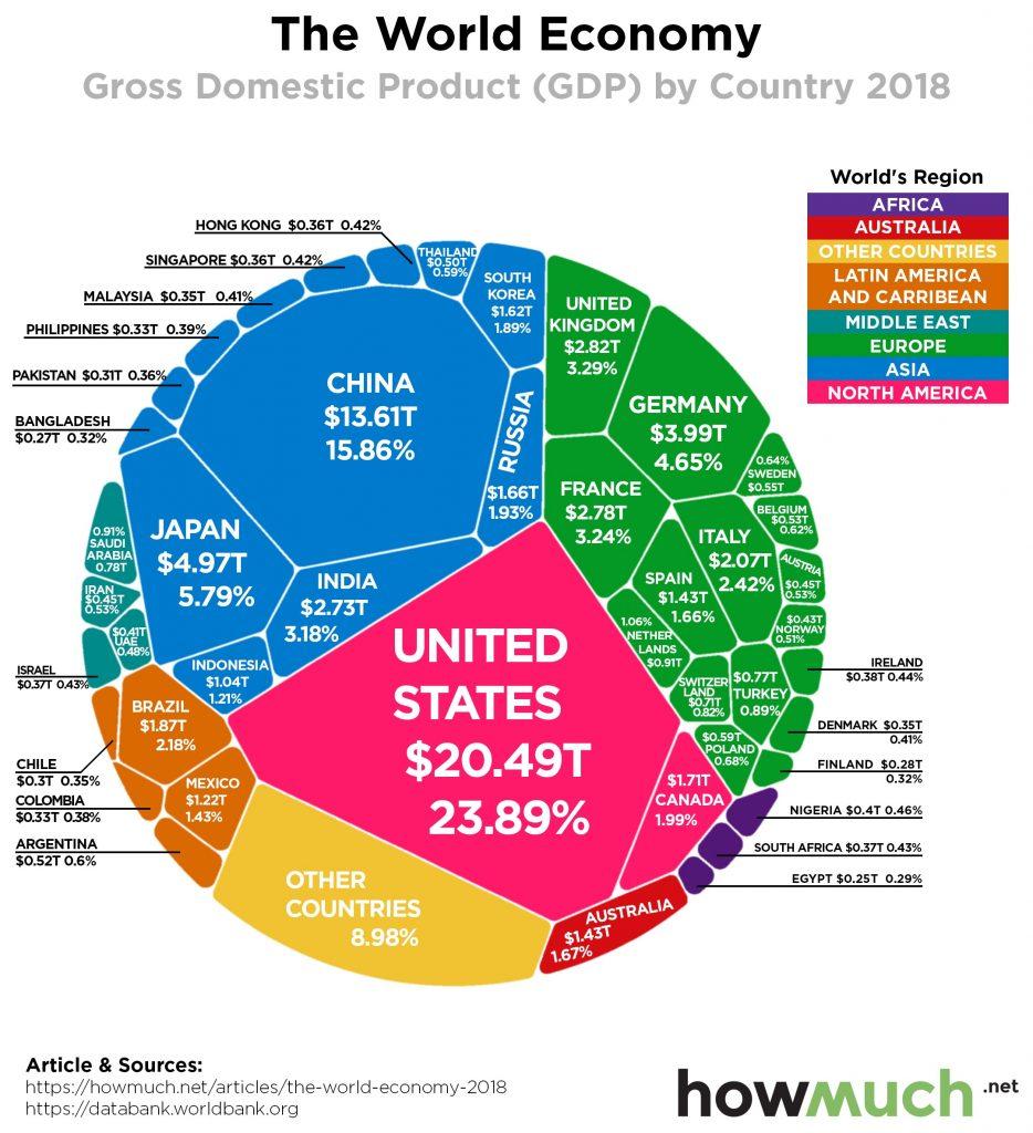 Politics & Economy - cover