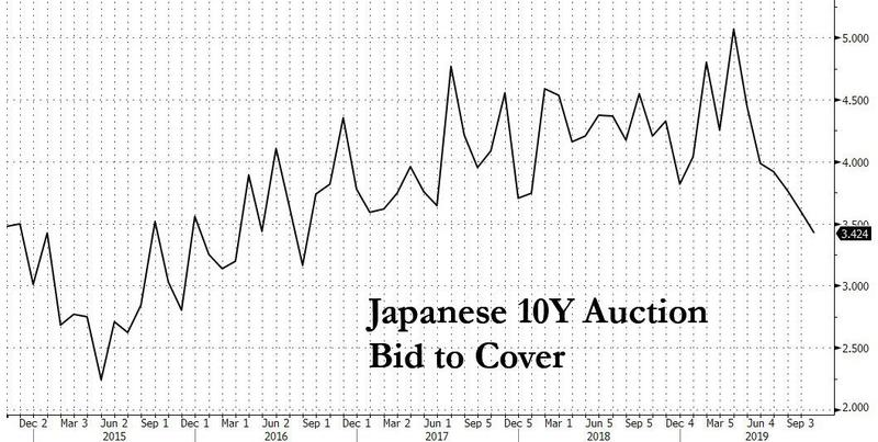 Japan_bond1