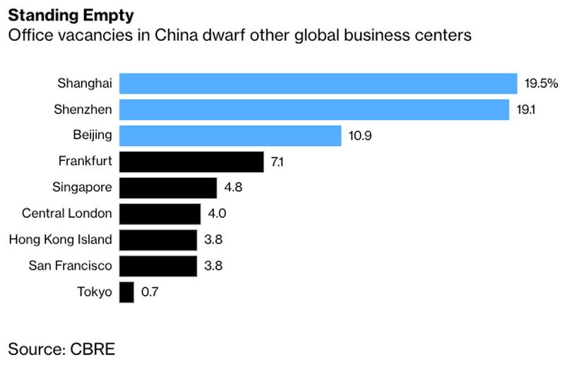 Bottarelli Cina 5