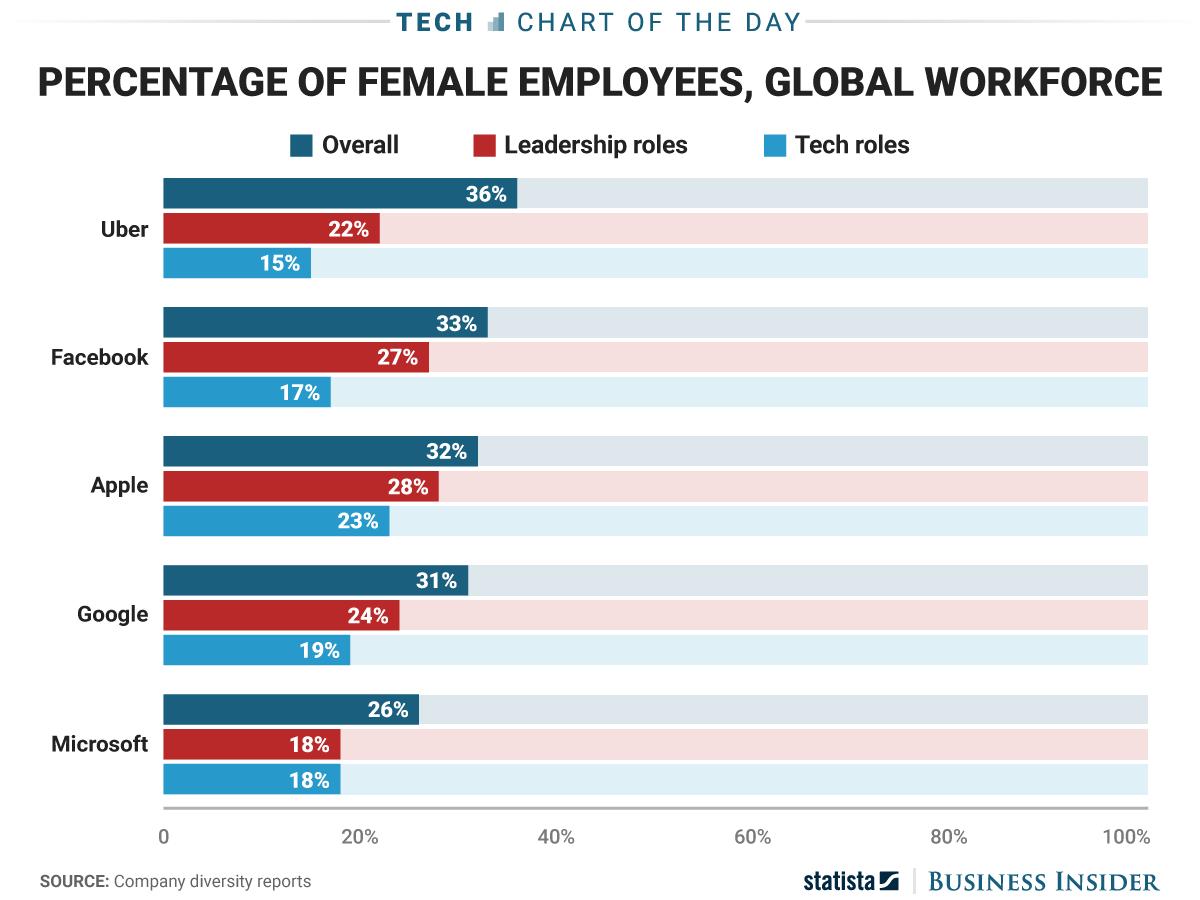 Company_gender